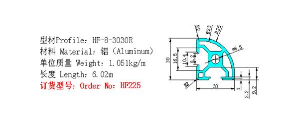 HF225