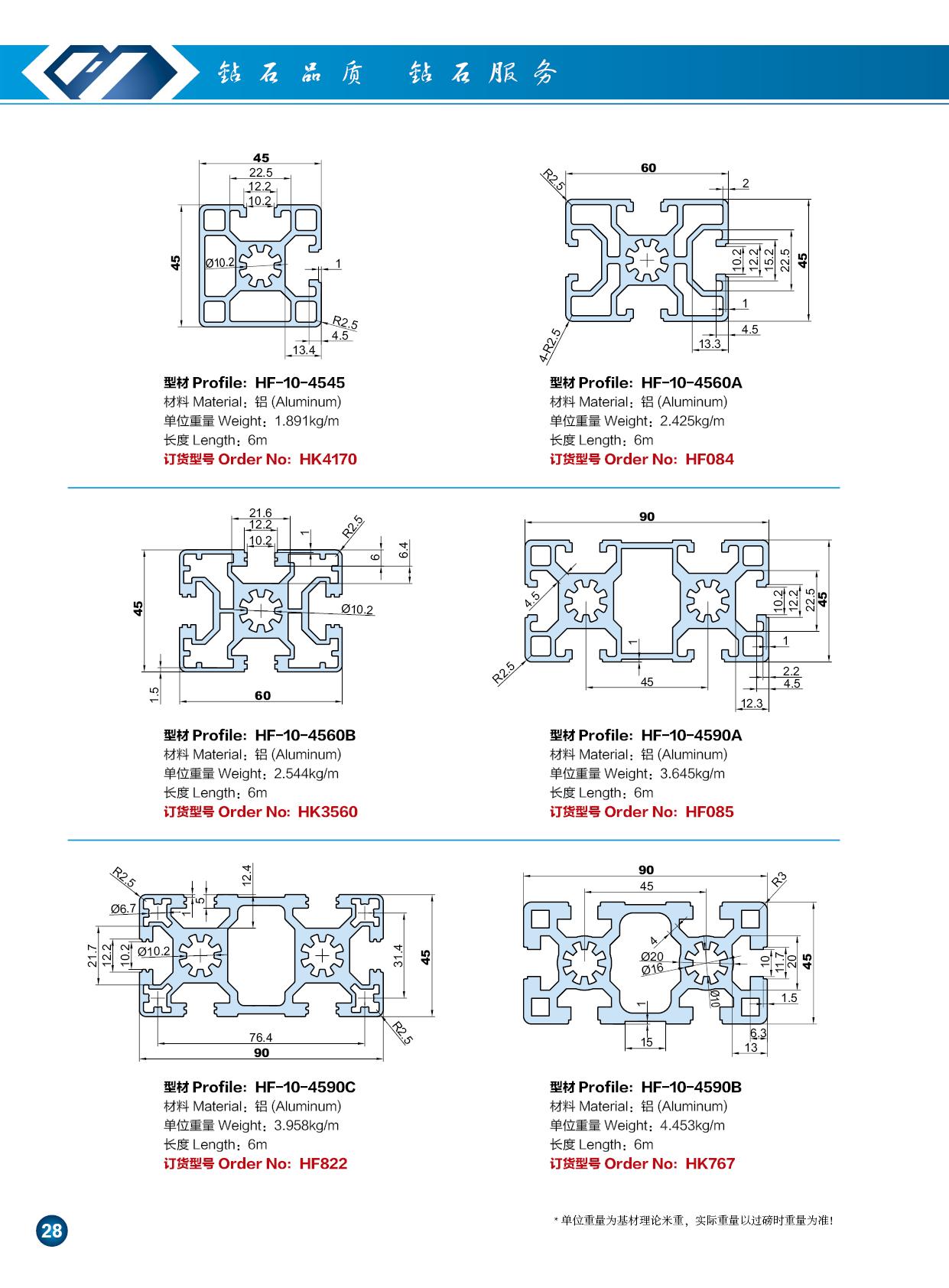 45系列工业铝型材