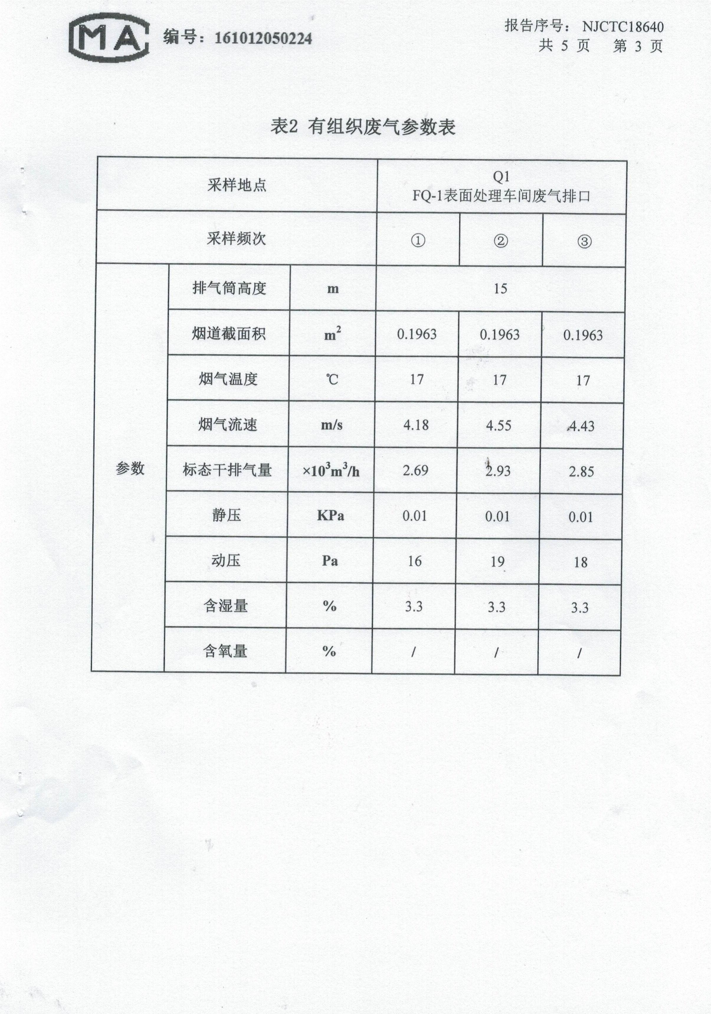 检测报告5