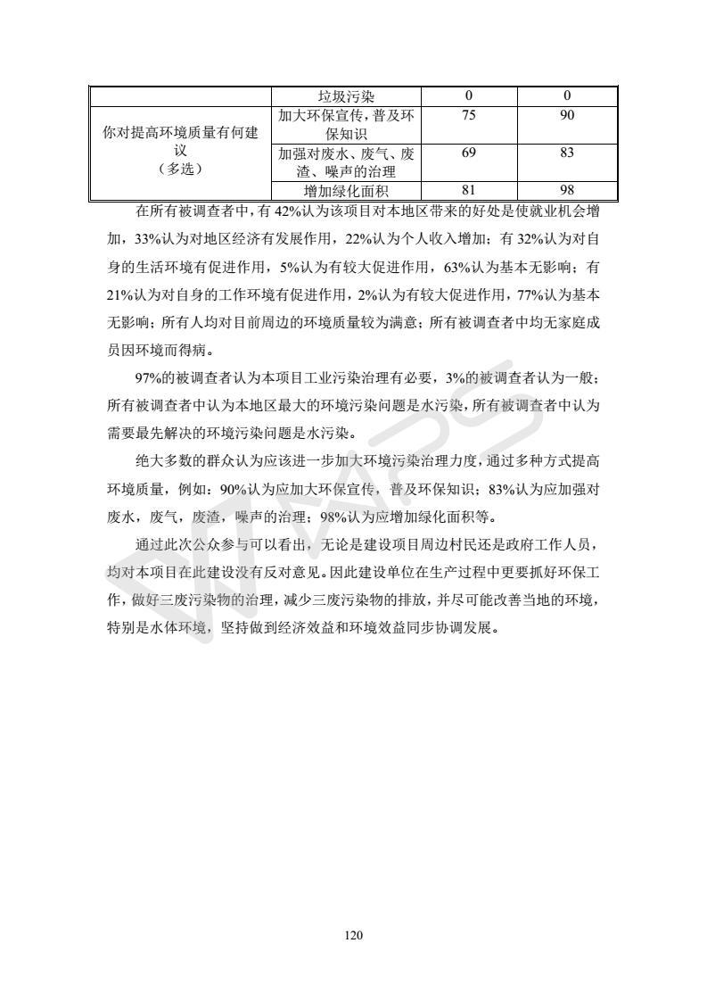建设项目环境影响评价批复文件_126