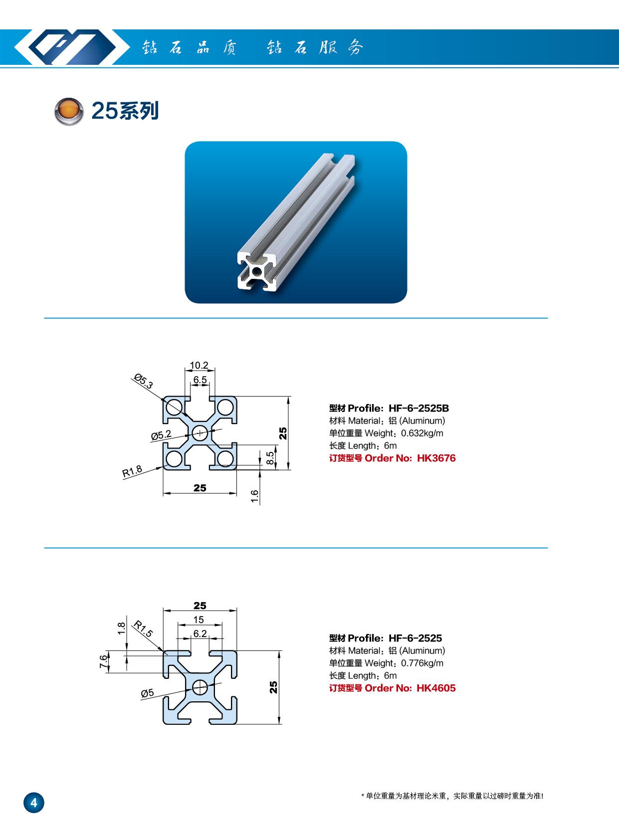 25系列工业铝型材