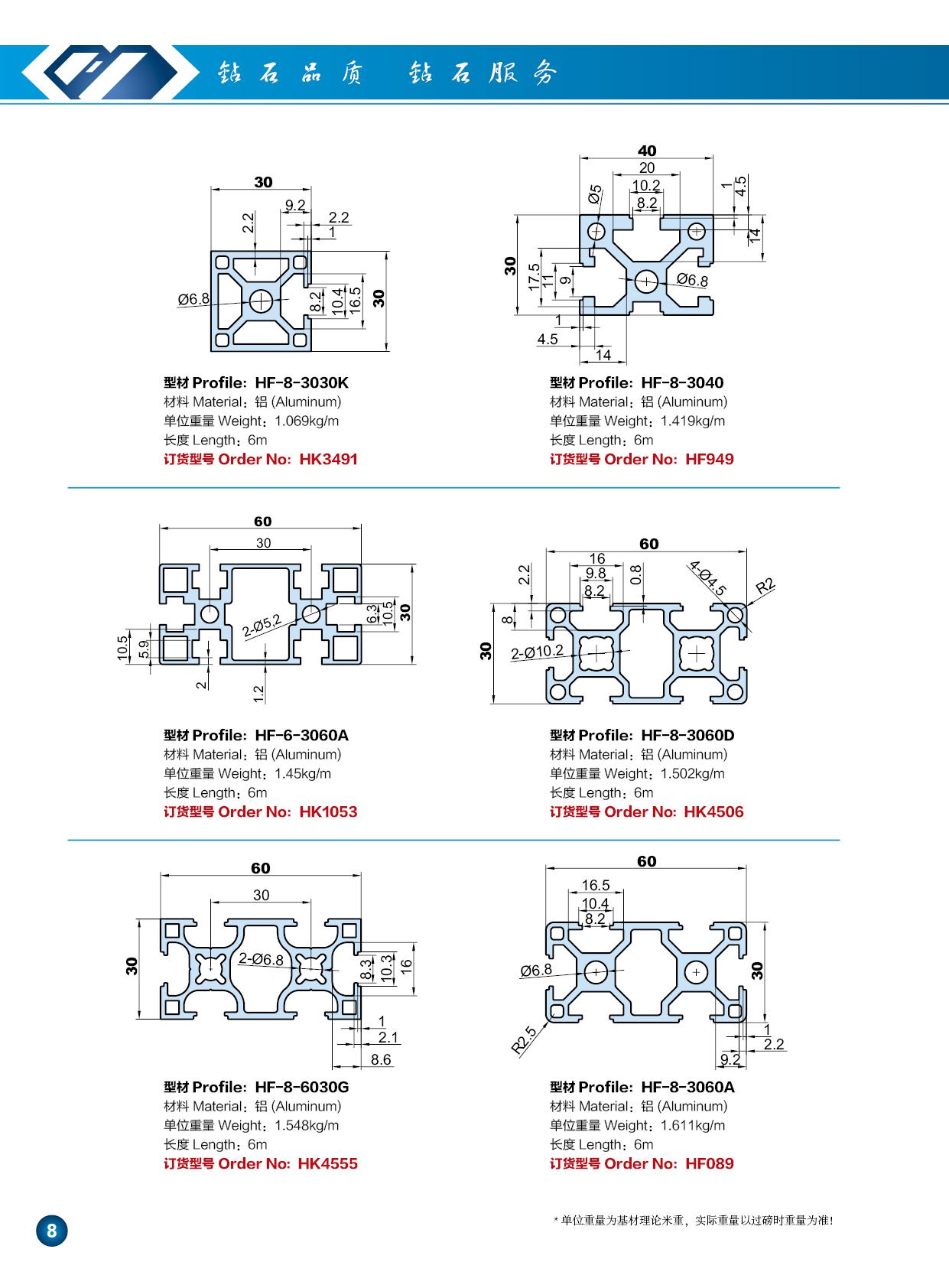 30系列工业铝型材4
