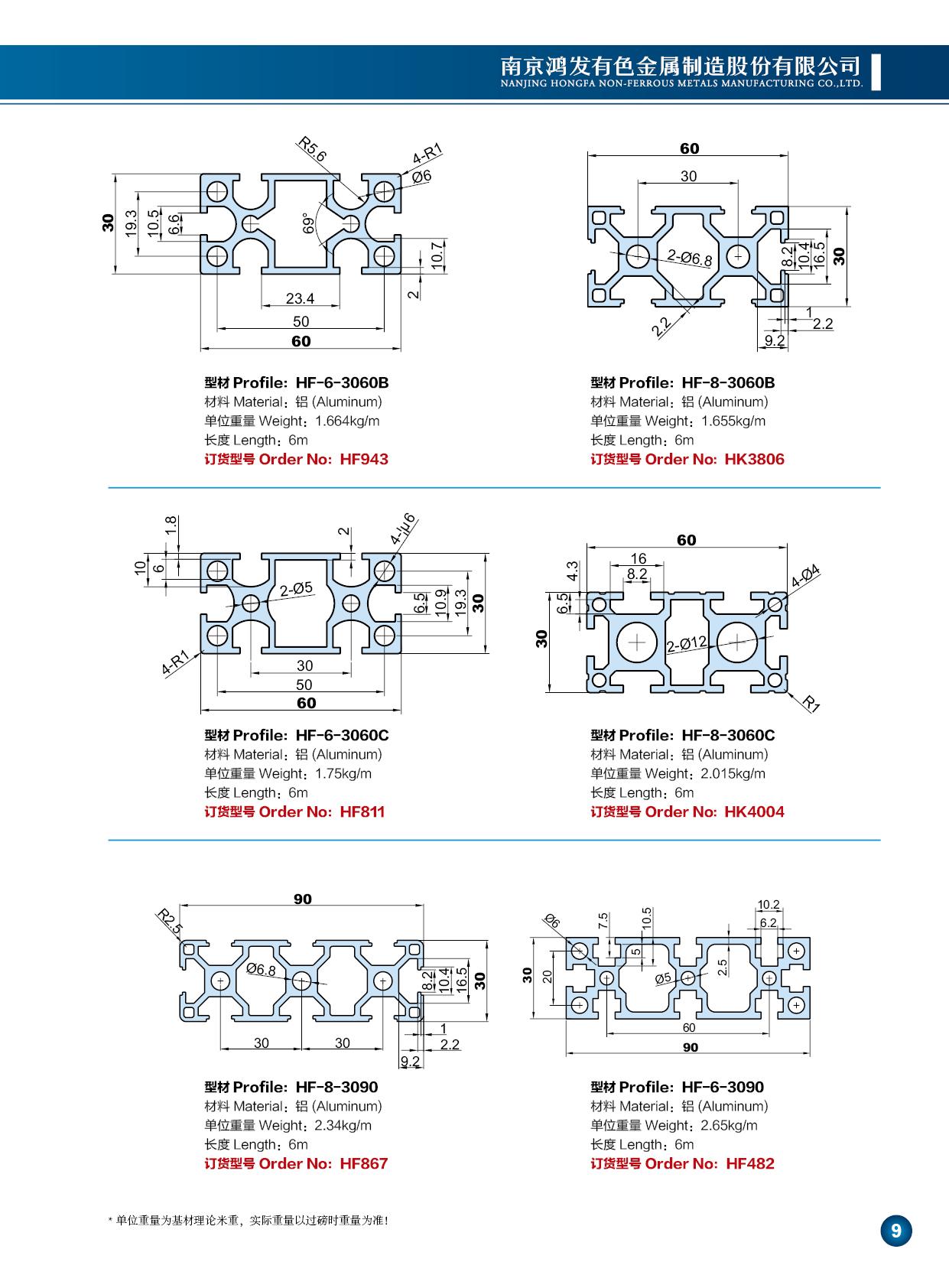 30系列工业铝型材5