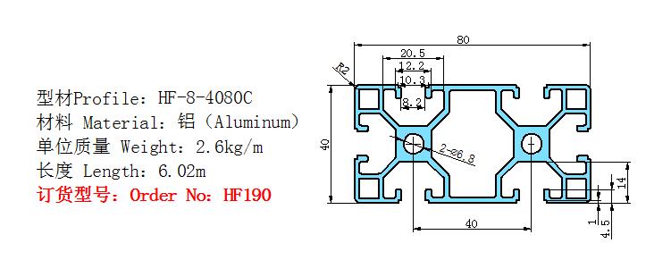 HF190