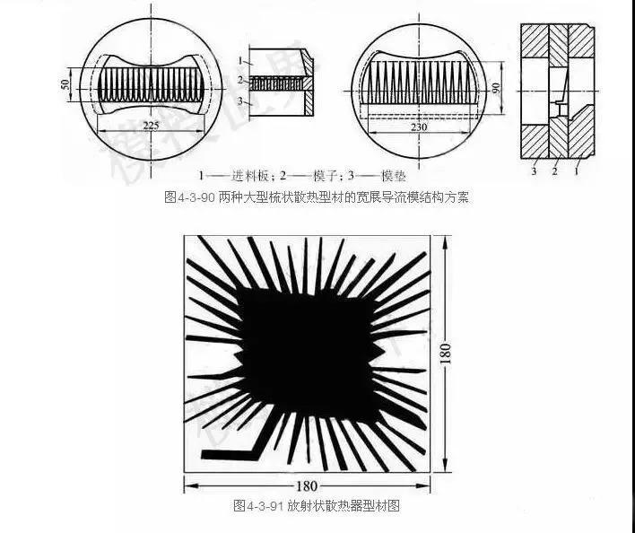 散热器铝型材模具设计